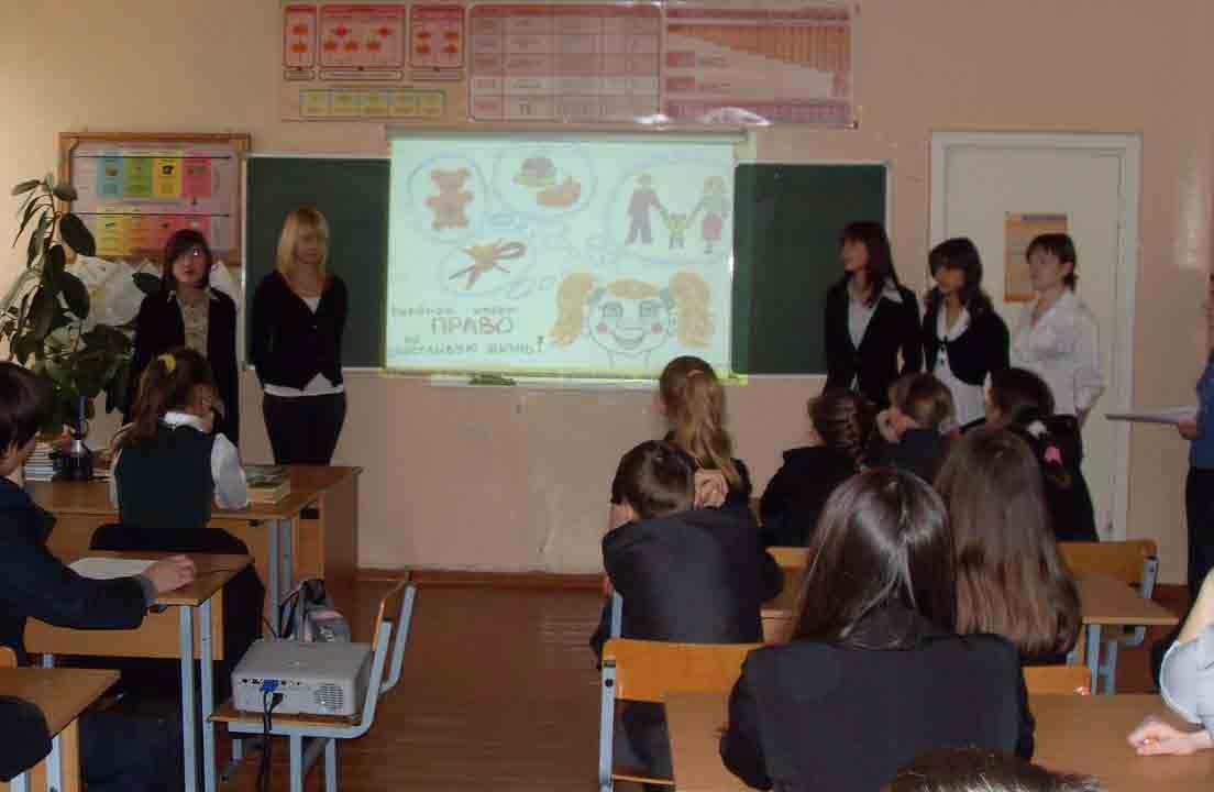 права и обязанности учащихся презентация